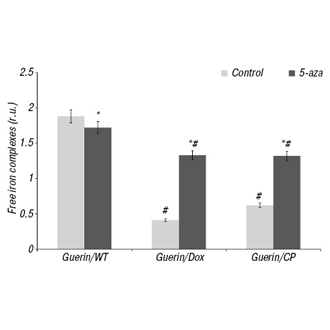 MODIFYING EFFECTS OF 5-AZACYTIDINE ON METAL-CONTAINING PROTEINS PROFILE IN GUERIN CARCINOMA WITH DIFFERENT SENSITIVITY TO CYTOSTATICS